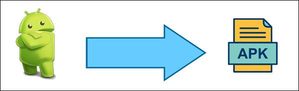 Aplicaciones-restringidas-archivos-apk